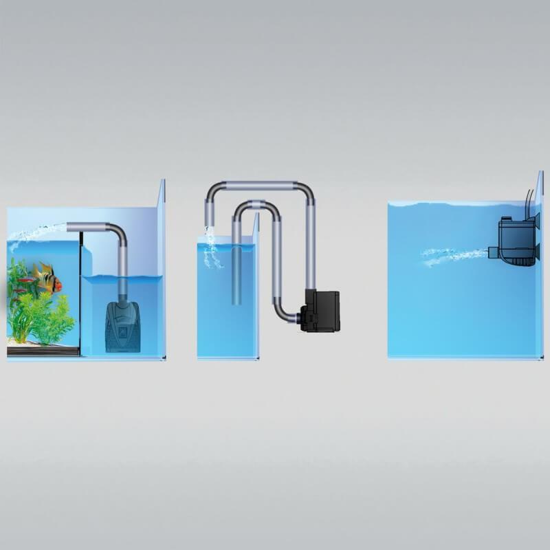 pompes universelles pour aquarium jbl jbl proflow u800 pour aquarium. Black Bedroom Furniture Sets. Home Design Ideas