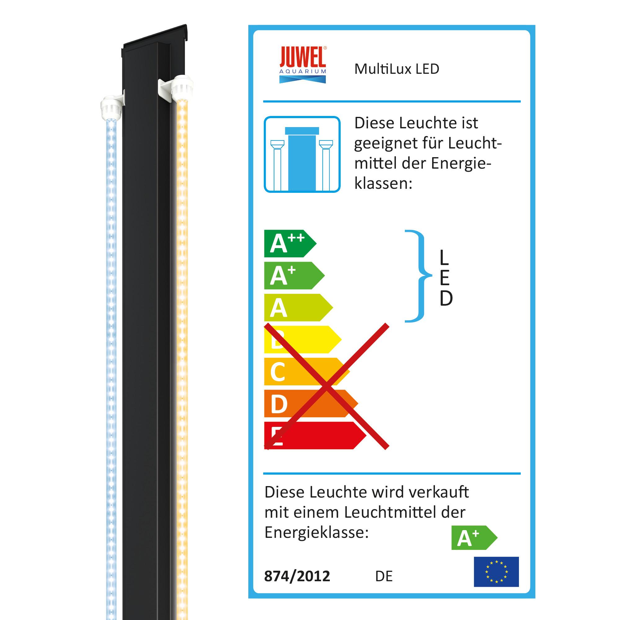 Tous les éclairages Juwel Led sont classés A++ A+ ou A au niveau de leur consommation électrique