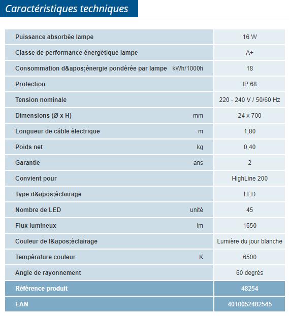Détail et données technique du produit